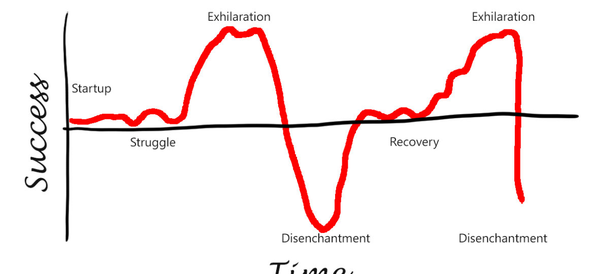 management_learning_curve_1200x720